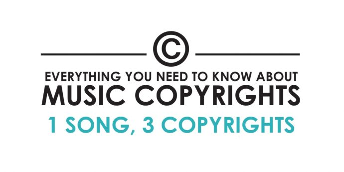 music-copyright-arogowski-muzoplanet
